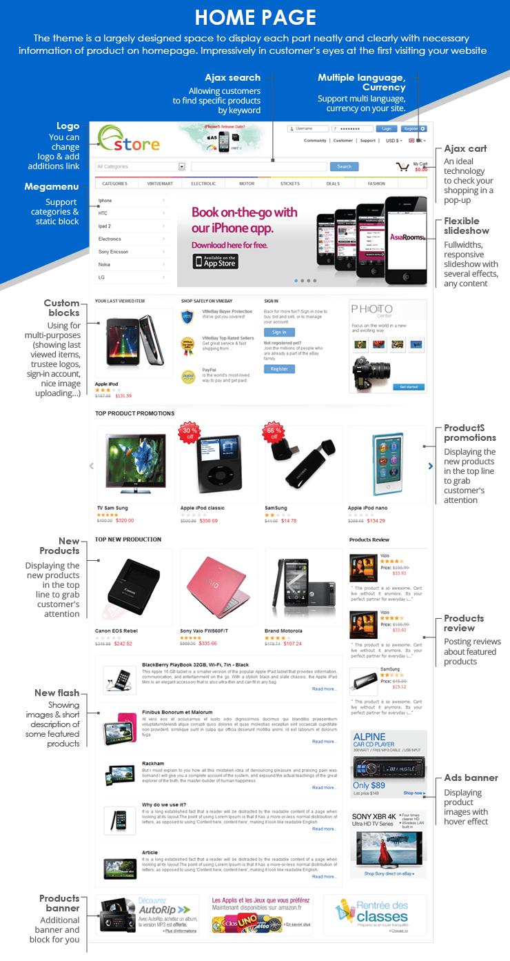 Joomla virtuemart template for ebay shop ebay integration joomla ebay virtuemart template gumiabroncs Gallery