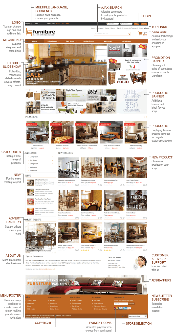 Magento-Furniture-Theme-homepage