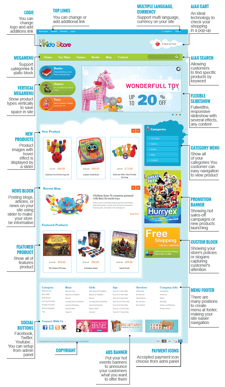 MG-kids-shop-theme-home-page