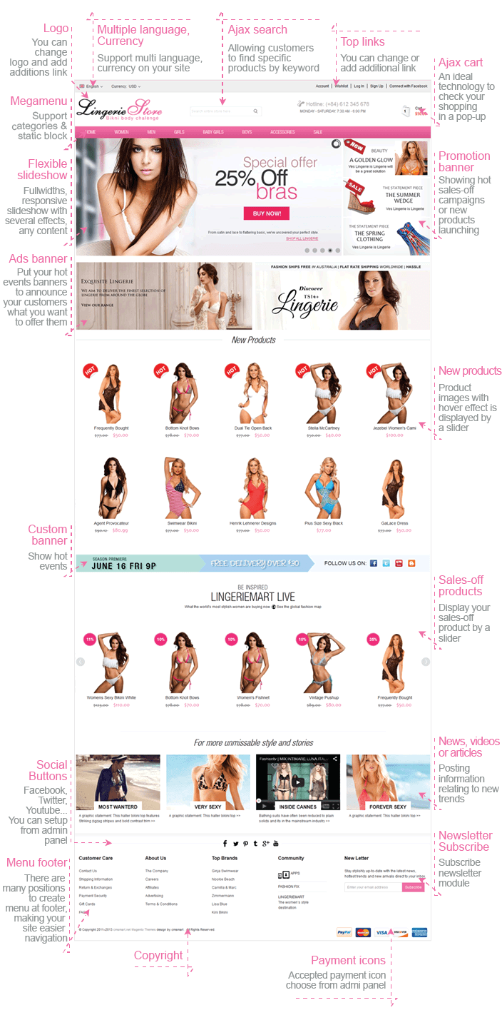 Magento-Lingerie-Theme-home-page