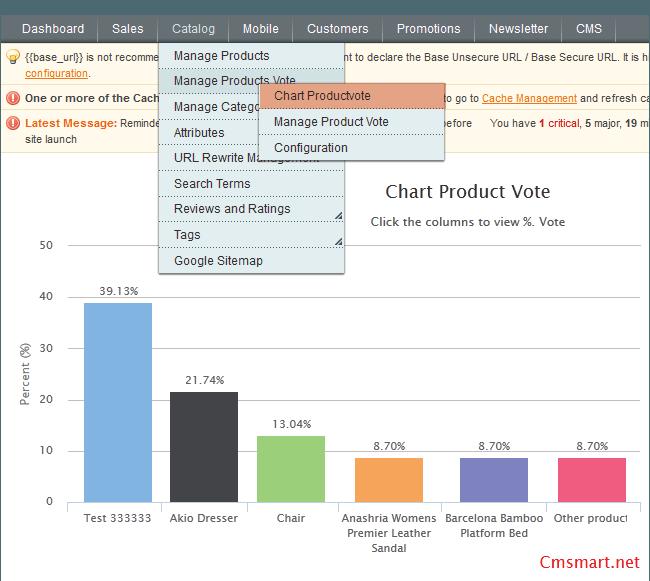 Magento-Product-Vote3