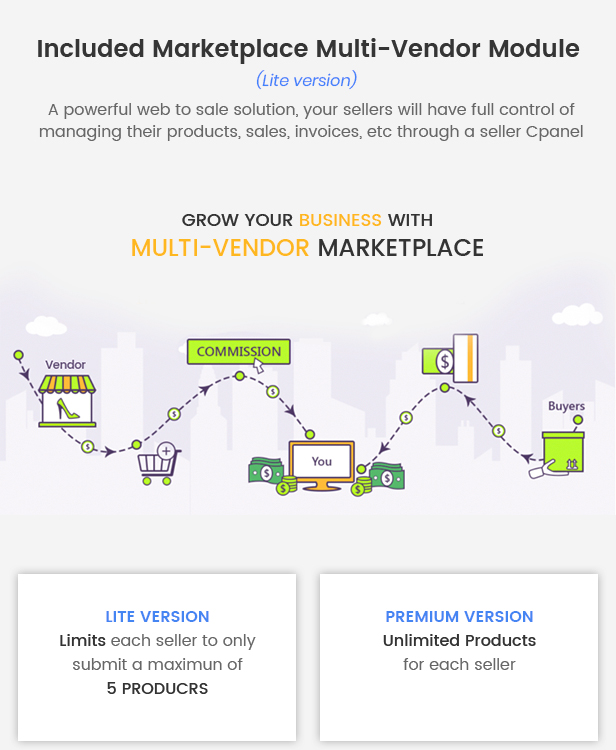 Mag2Antique - Magento 2 Theme for Antique Store Marketplace - 9