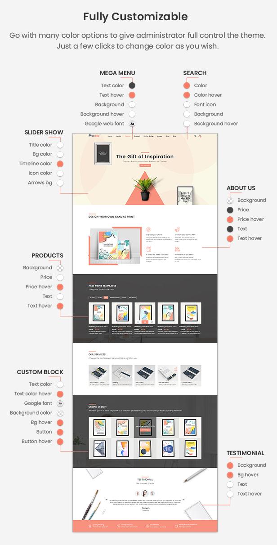 Printshop - Responsive Magento Printing Theme - 8