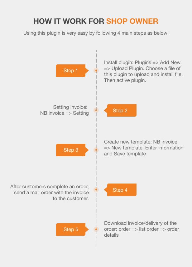WooCommerce PDF Invoices Pro - 6