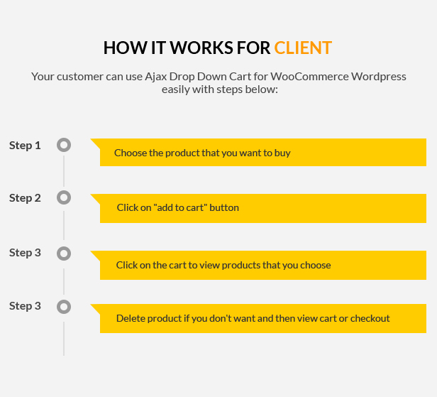 Ajax Drop Down Cart for WooCommerce WordPress 3