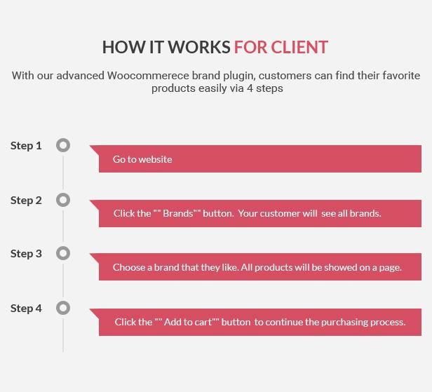 Advanced WooCommerce Brands Plugin 5