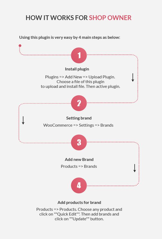 Advanced WooCommerce Brands Plugin 6