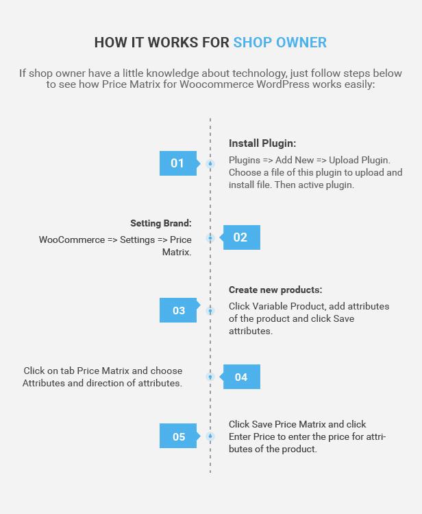 Matriz de preços de tabela flexível para WooCommerce - 8