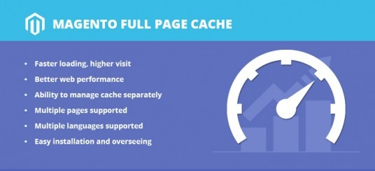 Magento Full Page Cache