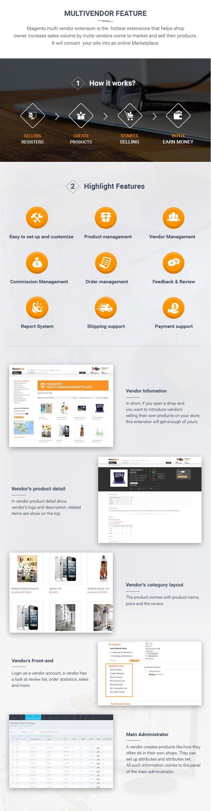 Magento Amazon Responsive Theme