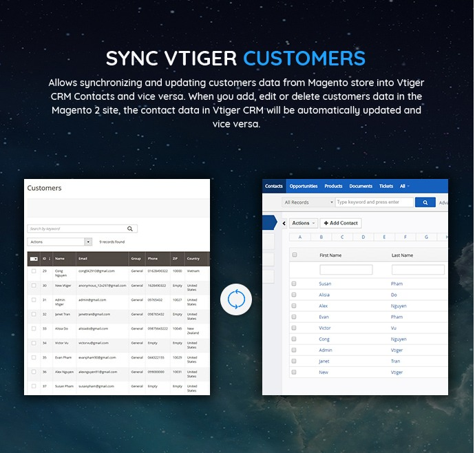 Synchronize Database Magento 1 & 2 With Vtiger CRM Extension