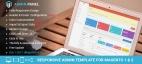 Magento 1 & 2 Responsive Admin Template