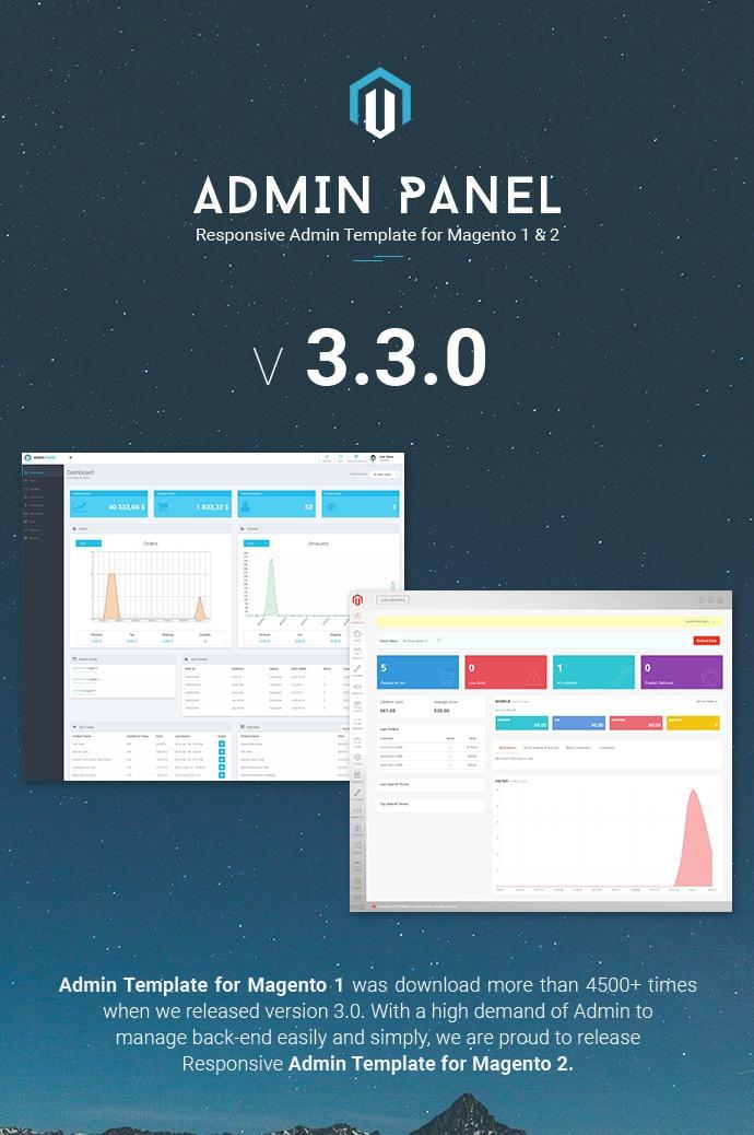 Magento responsive admin template custom admin theme in magento magento responsive admin template pronofoot35fo Gallery