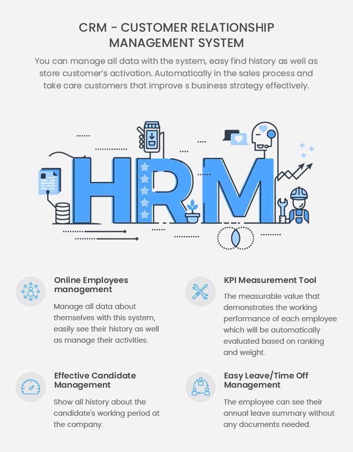 Human Resource Management (HRM) for Vtiger CRM