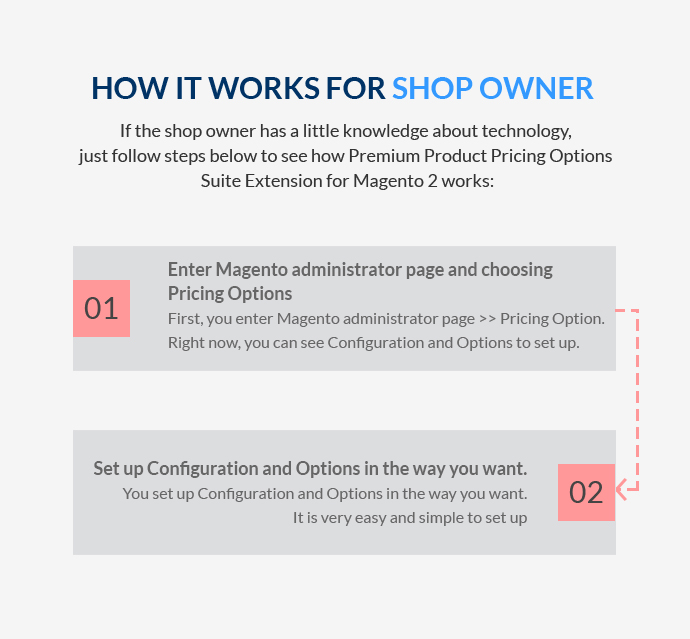 Premium Product Pricing Options Suite Extension for Magento 2