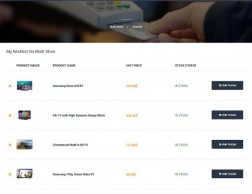screenshots Woocommerce StoreFront Homepage Setting