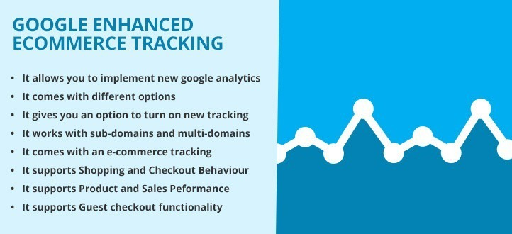 Magento Google Enhanced Ecommerce Tracking - Scommerce Mage