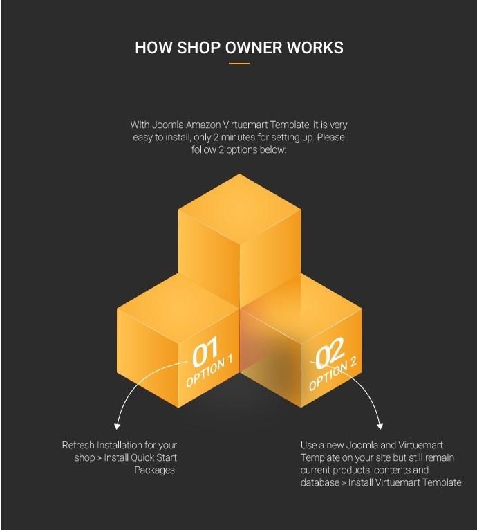 Amazon Joomla Virtuemart Template