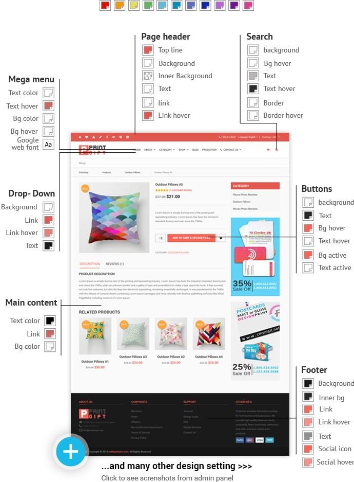 Wordpress Themes: Wordpress Printshop Website Templates with Online